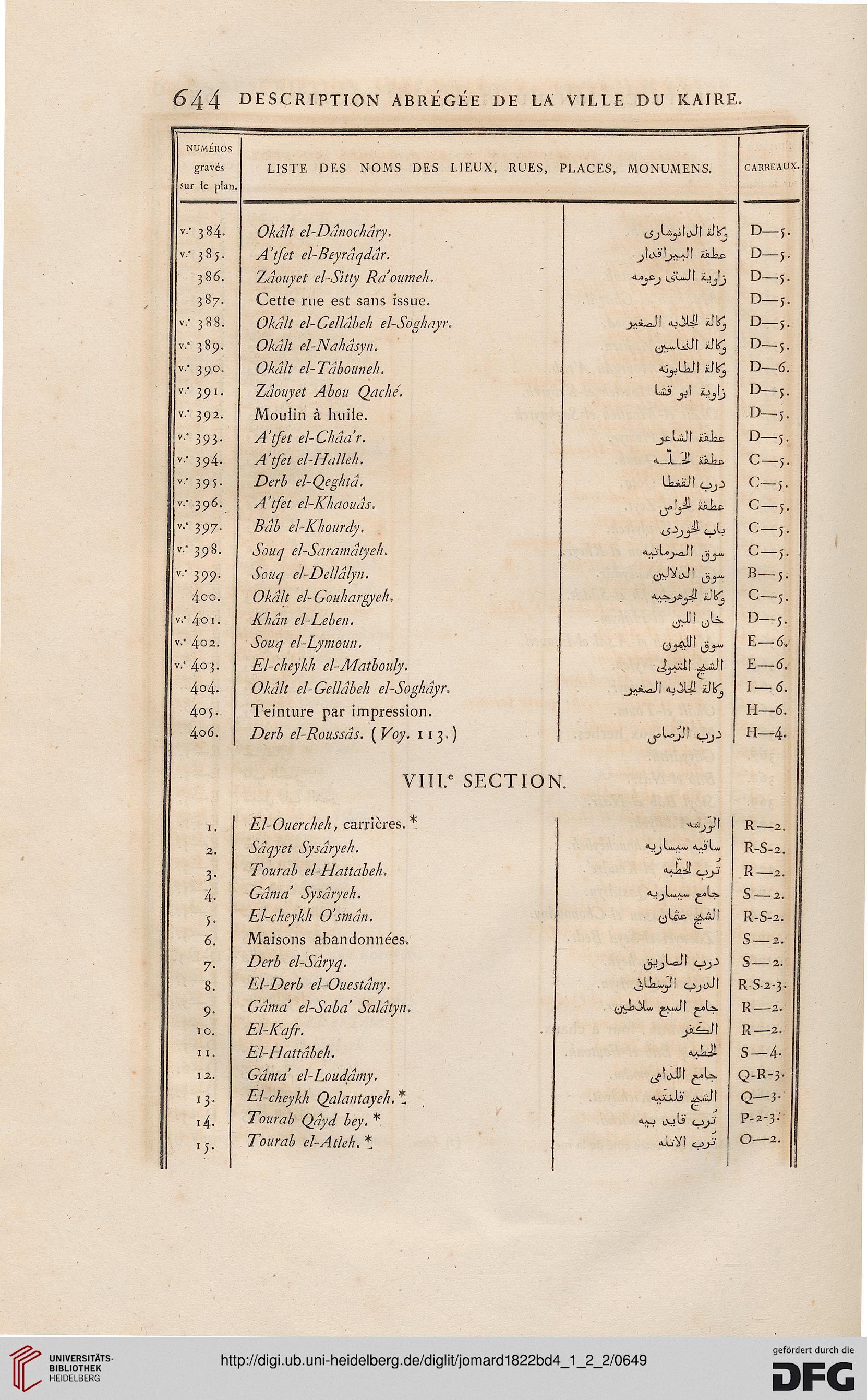 043e681f60b6 Jomard, Edme François  Hrsg.   Description de l Égypte  ou recueil des  observations et des recherches qui ont été faites en Égypte pendant  l expédition de ...