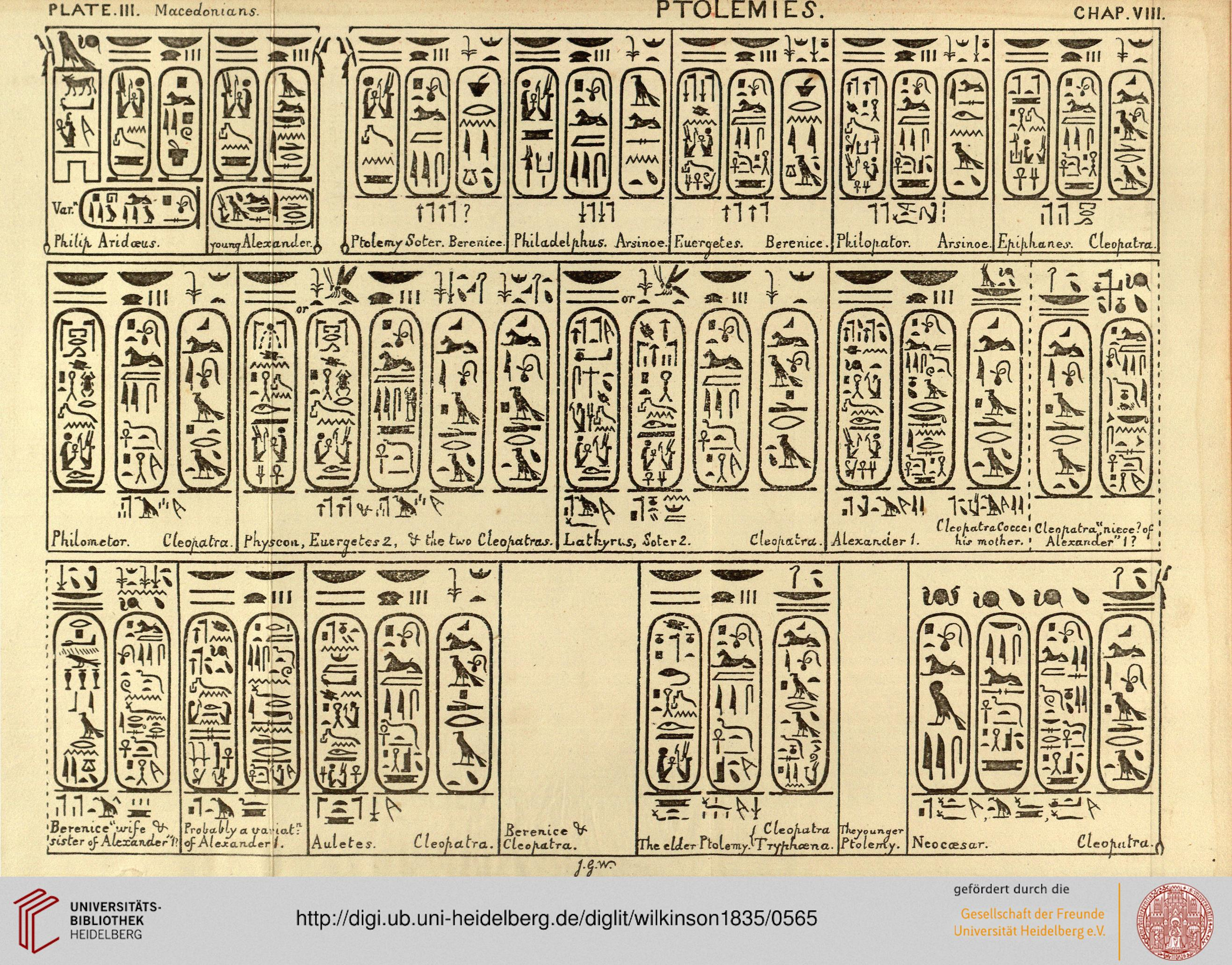 Wilkinson, John Gardner: Topographie of Thebes, and general